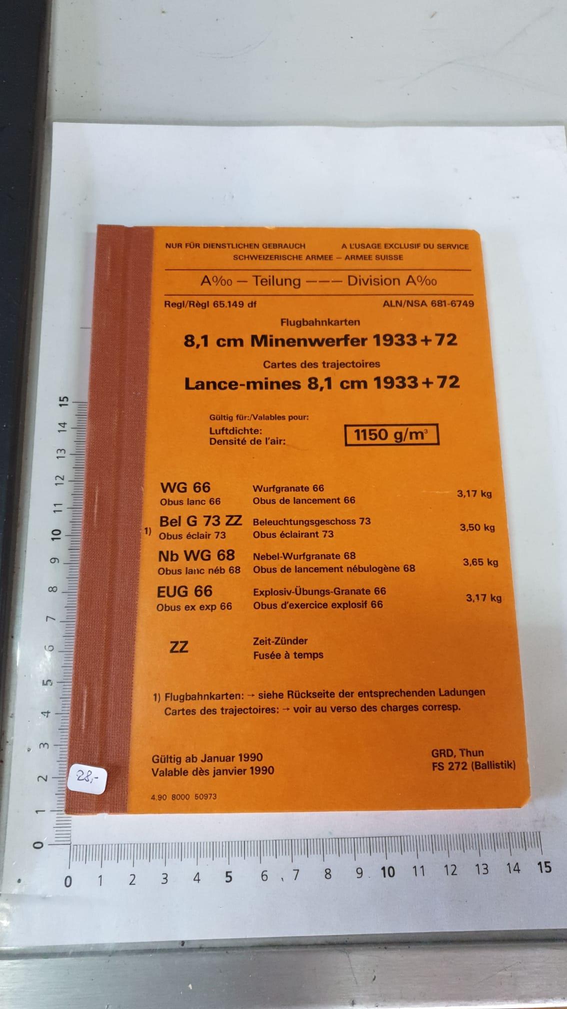 Flugbahnkarten Ch Armee 8 1 Cm Minenwerfer 1933 72 Waffen Schweizer Armee Military World Shop Ch